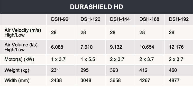 table_durashield-hd