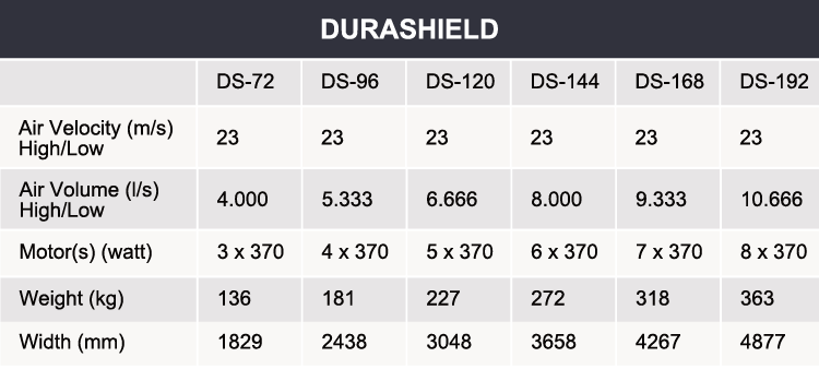 table_durashield