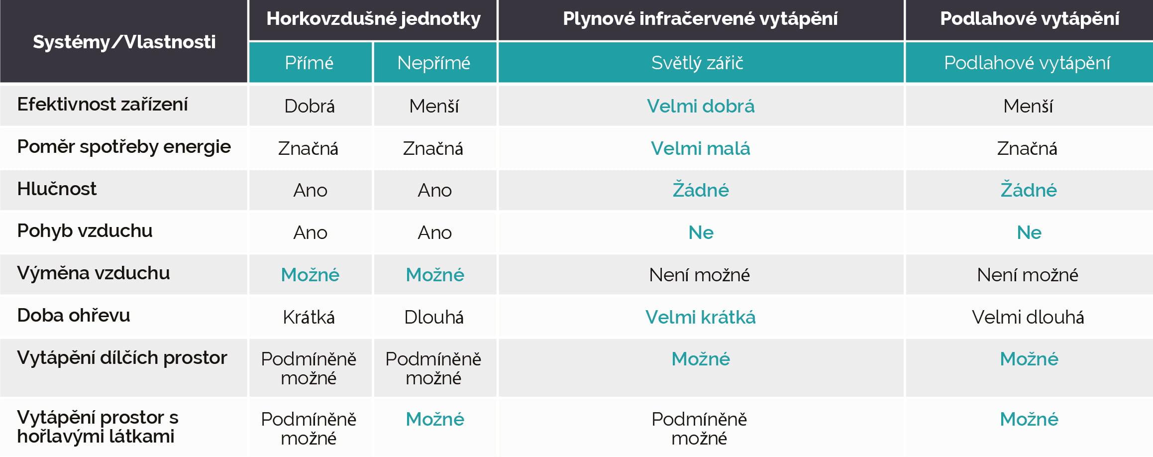 zaric_tabulka-1